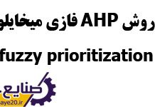 روش AHP فازی میخایلو