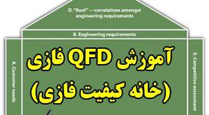 آموزش QFD فازی خانه کیفیت