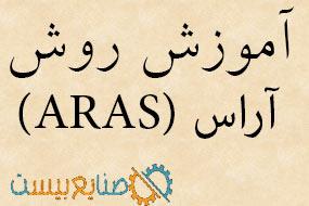 آموزش روش آراس ARAS