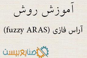 روش آراس فازی fuzzy ARAS
