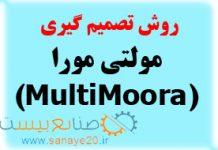 روش مولتی مورا multimoora
