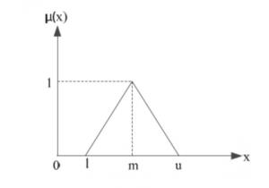 اعداد فازی مثلثی