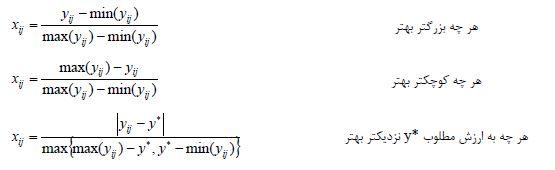 آموزش تحلیل رابطه خاکستری (GRA)