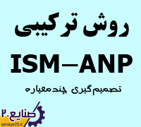 روش ISM-ANP