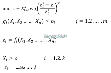 روش معیار جامع (LP-Metric)