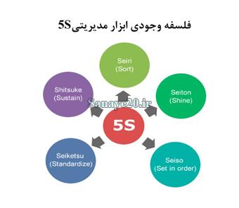 فلسفه وجودی ابزار مدیریتی 5S