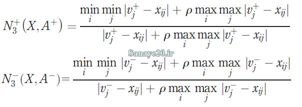 محاسبه فاصله رابطه خاکستری روش تاپسیس بهبود یافته