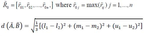 تعیین سری مرجع فازی در روش تحلیل رابطه خاکستری فازی