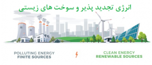 نقش انرژی های تجدید پذیر در زنجیره تامین سبز