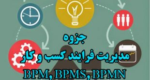 مدیریت فرایند کسب و کار bpm و bpms و bpmn
