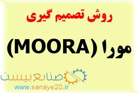 آموزش روش مورا moora